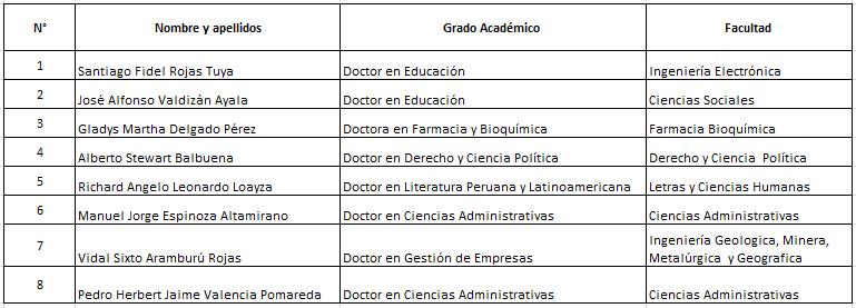 DOCTORES OK